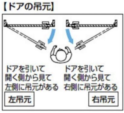 日本LAMP神燈LDD-S外掛式門片緩衝器 3